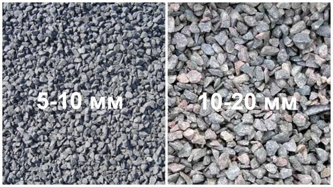 размеры щебня для бетона