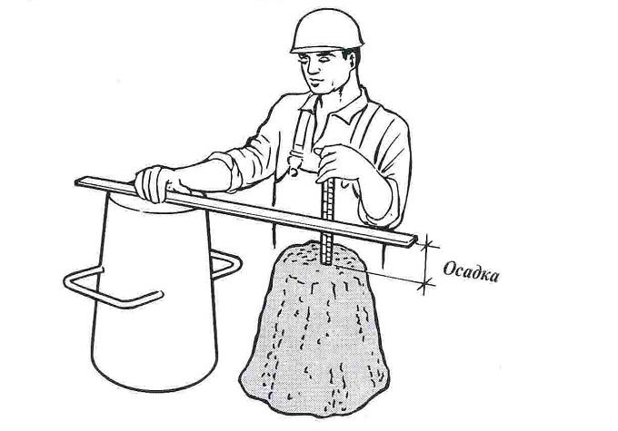 подвижность цемента