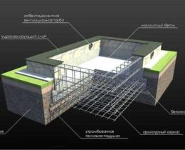 Можно ли построить дом из пенобетона?